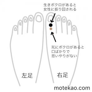 右足の親指にほくろがある男性