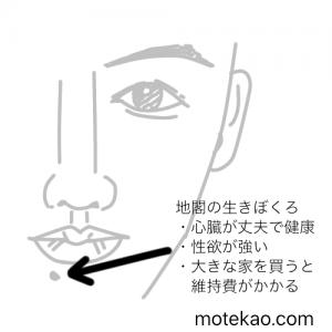 竹内涼真の顎・口元のほくろの意味