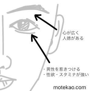 竹内涼真の目の意味