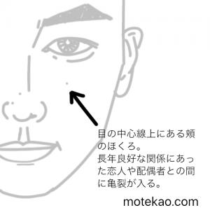 東出昌大さんの両頬のほくろの意味