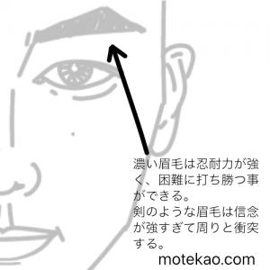 東出昌大さんの眉毛の意味