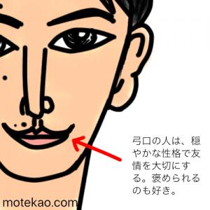 佐藤健さんの口の意味と運勢は?「弓口」なので褒められるのが好き
