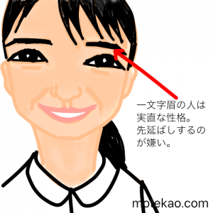 上白石萌音の眉毛の意味と性格・運勢