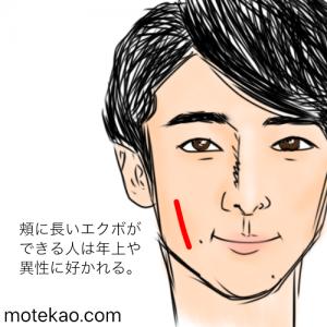 高橋一生さんの頬の意味と性格・運勢