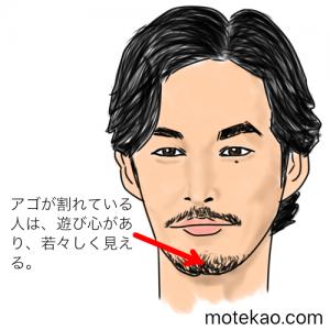 竹野内豊さんの顎の意味と性格・運勢、クリエイティブで新しい物好き?