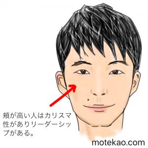星野源さんの頬の意味と性格・運勢、カリスマ性があり人をまとめるのが上手!