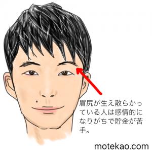 星野源さんの眉毛の意味と性格・運勢、貯金が苦手?
