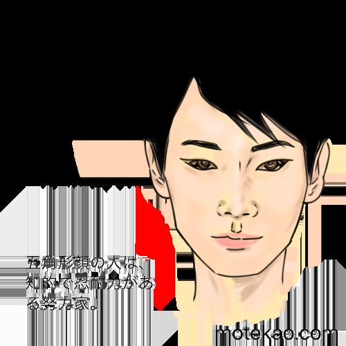 綾野剛さんの顔の形の意味と性格・運勢