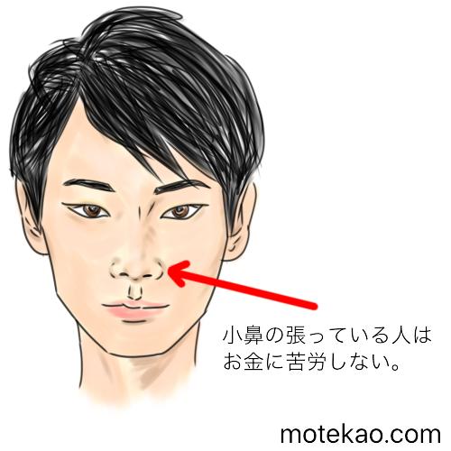 綾野剛さんの鼻の意味と性格・運勢