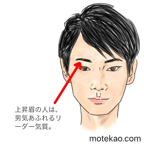 綾野剛さんの眉毛の意味と性格・運勢