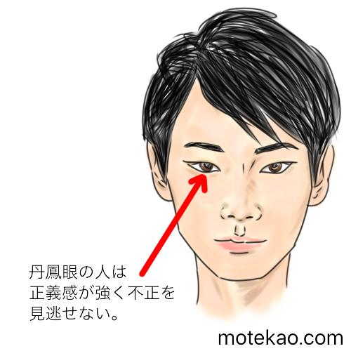綾野剛さんの目の意味と性格・運勢