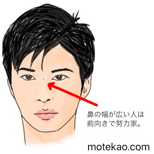 田中圭さんの鼻の意味と性格・運勢、前向きで努力を継続できる人
