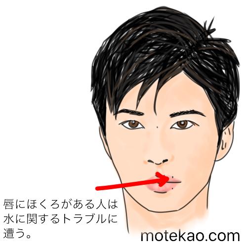 「唇のほくろ」田中圭さんは雨男?水難の相がある?