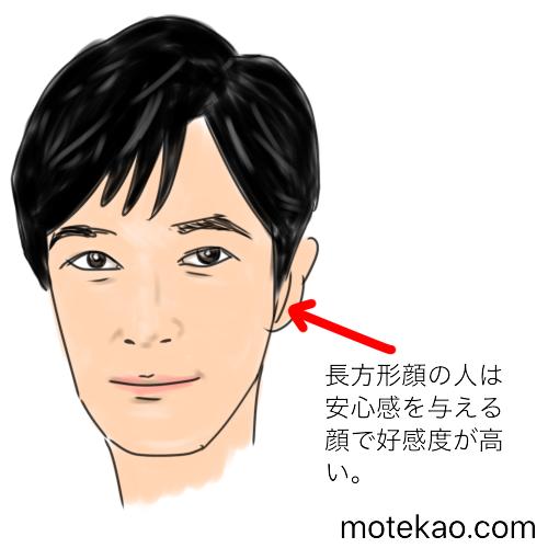 堺雅人さんの顔型の意味と性格・運勢、長方形顔は好感度が高い