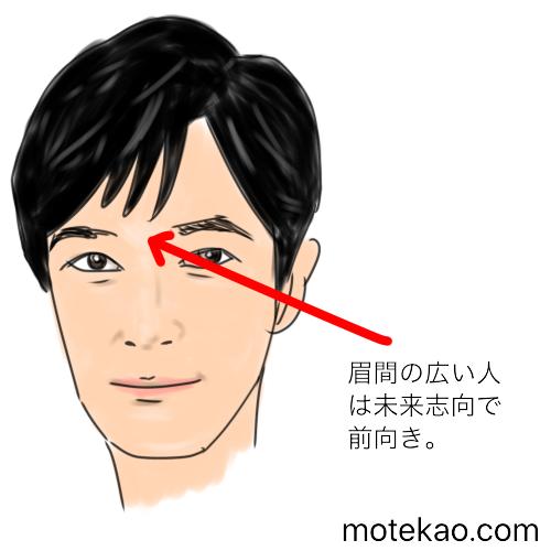 堺雅人さんの眉間の意味と性格・運勢、未来を見据えて行動している?