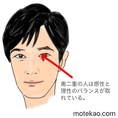 「奥二重」堺雅人さんは感性・理性のバランスが取れていて俳優向き?