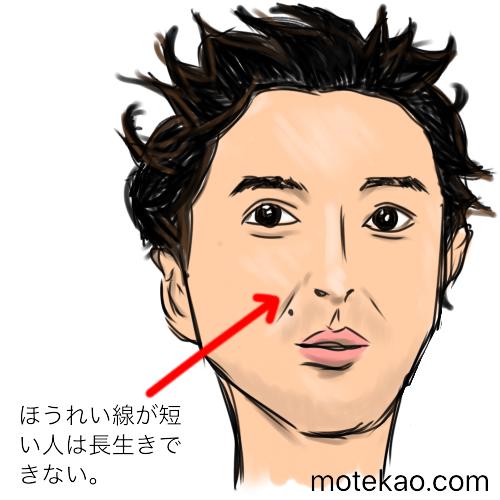 「ほうれい線が短い」ムロツヨシさんは健康に注意すべし