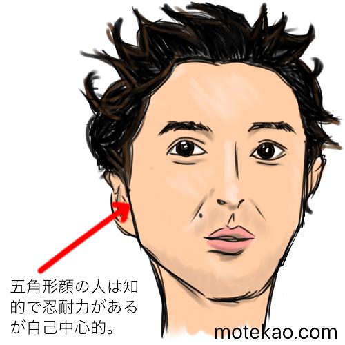 ムロツヨシさんの顔の形の意味と性格・運勢、自我を出しすぎると失敗する?