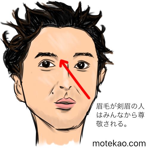 ムロツヨシさんの眉毛の意味と性格・運勢、みんなから尊敬される存在