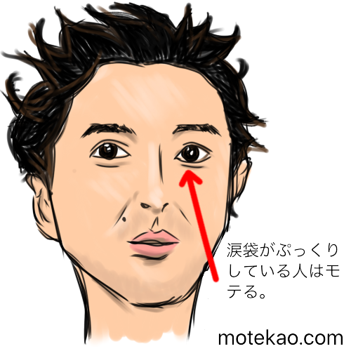 「涙袋がぷっくりしている」ムロツヨシさんは女性にモテる