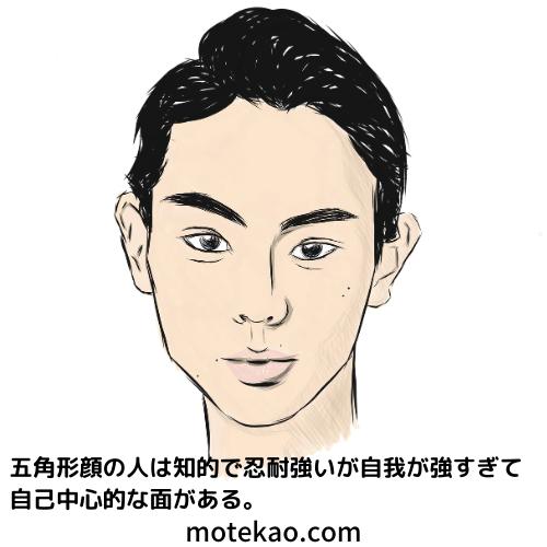 菅田将暉さんの顔の形の意味と性格・運勢、五角形顔で忍耐強いが自我が強い