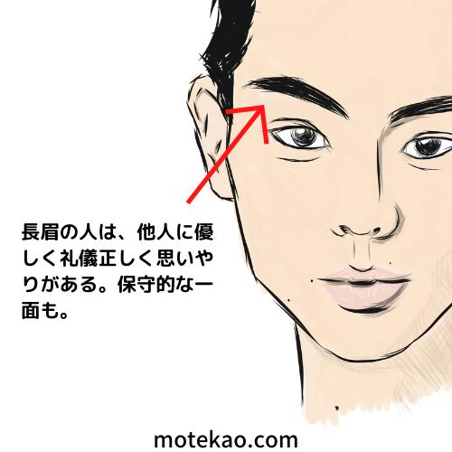 「眉毛が長い」菅田将暉さんは親しみやすい性格