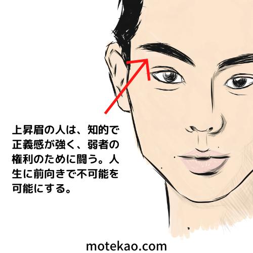 「眉毛が上向き」菅田将暉さんは正義感が強い