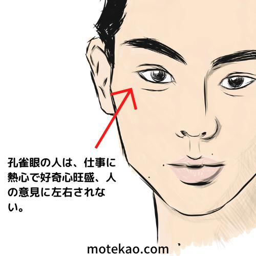 菅田将暉さんの目の意味と性格・運勢、知性と才能を兼ね備え周りからも慕われる